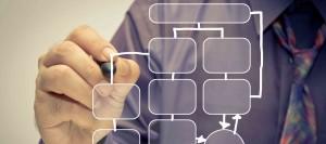 Modelar e automatizar processos de negócio