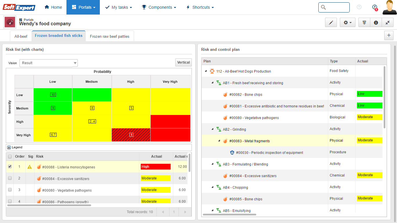 Hazard analysis and monitoring
