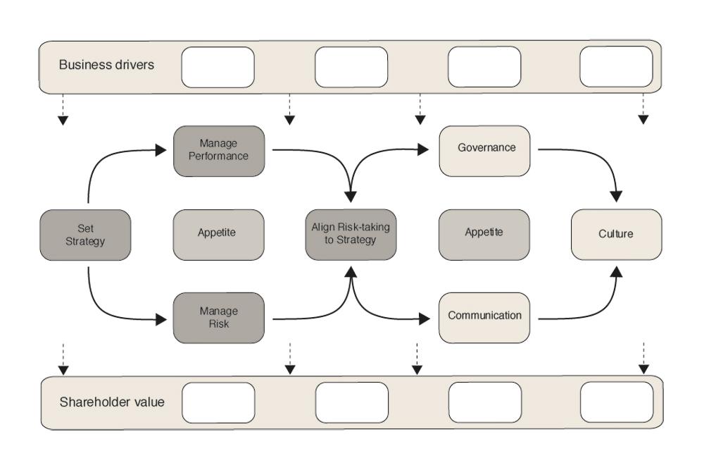 rbpm-framework
