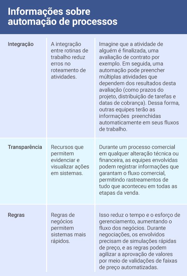 exemplos de automações para home office