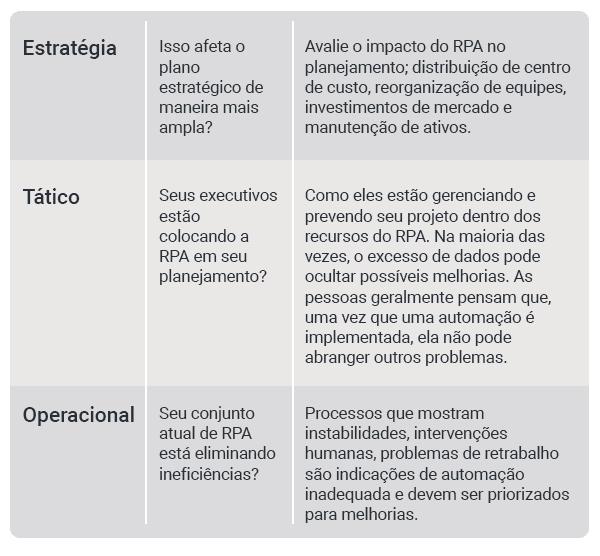 tabela melhores estratégias automações